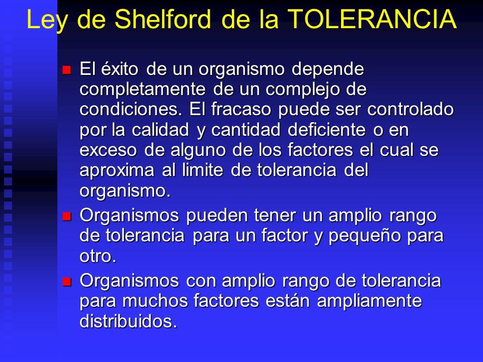 Ley de Shelford de la TOLERANCIA El éxito de un organismo depende completamente de un complejo de condiciones. El fracaso puede ser controlado por la