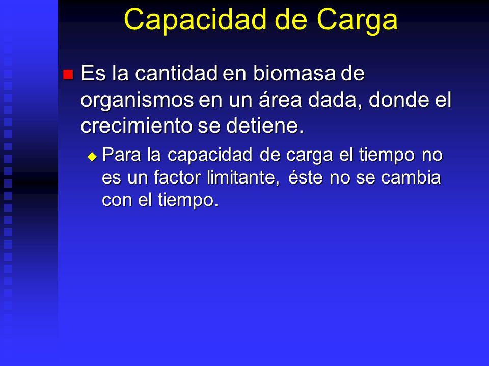 Capacidad de Carga Es la cantidad en biomasa de organismos en un área dada, donde el crecimiento se detiene. Es la cantidad en biomasa de organismos e
