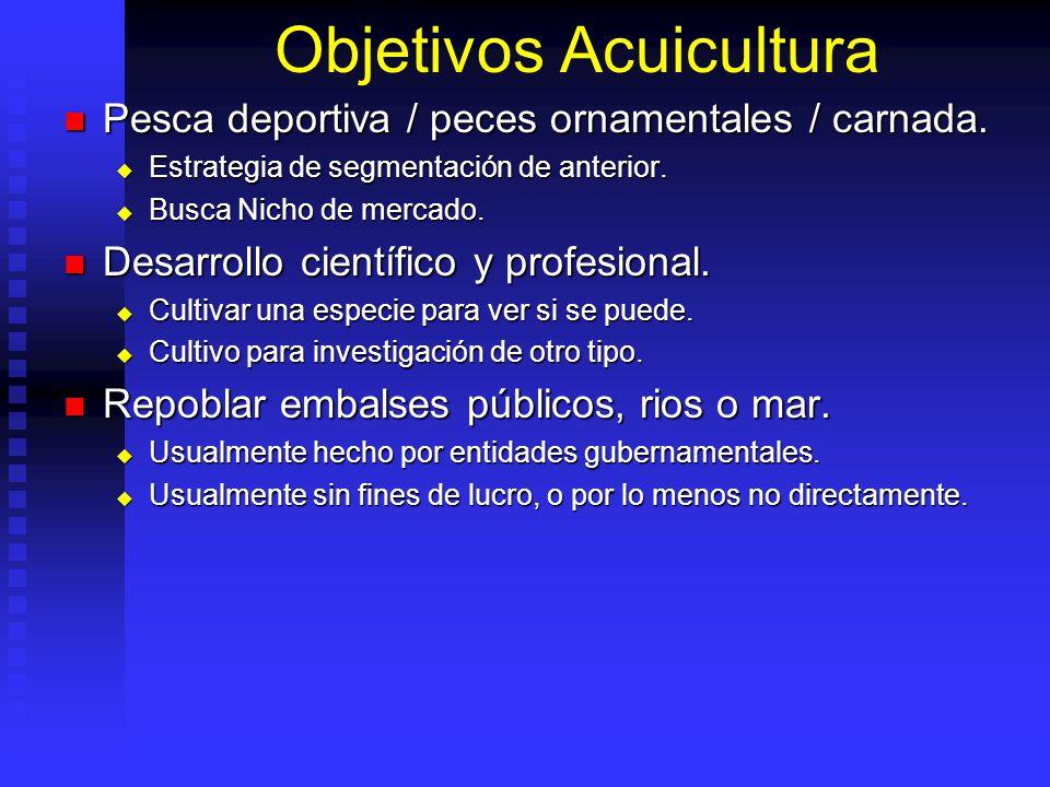 Objetivos Acuicultura Pesca deportiva / peces ornamentales / carnada. Pesca deportiva / peces ornamentales / carnada. Estrategia de segmentación de an