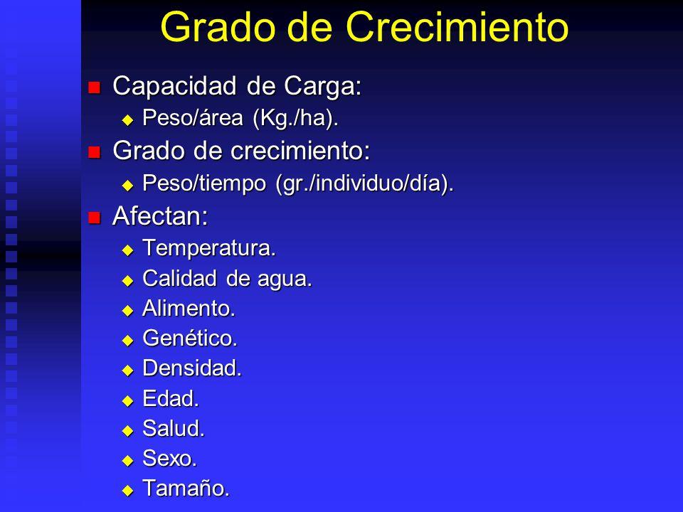 Grado de Crecimiento Capacidad de Carga: Capacidad de Carga: Peso/área (Kg./ha). Peso/área (Kg./ha). Grado de crecimiento: Grado de crecimiento: Peso/