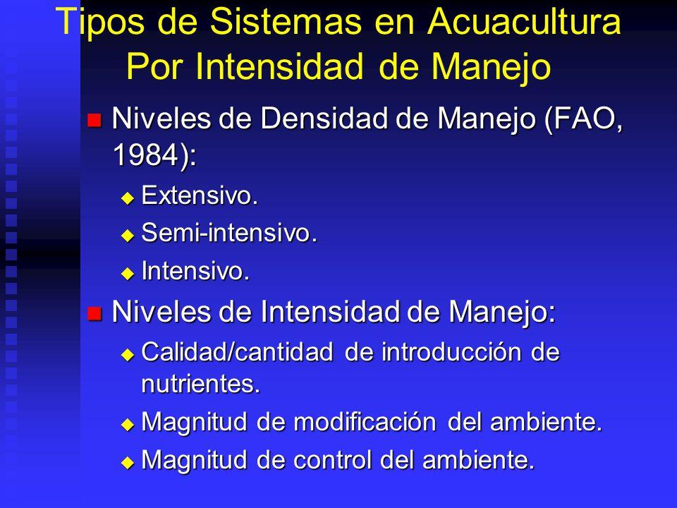 Tipos de Sistemas en Acuacultura Por Intensidad de Manejo Niveles de Densidad de Manejo (FAO, 1984): Niveles de Densidad de Manejo (FAO, 1984): Extens
