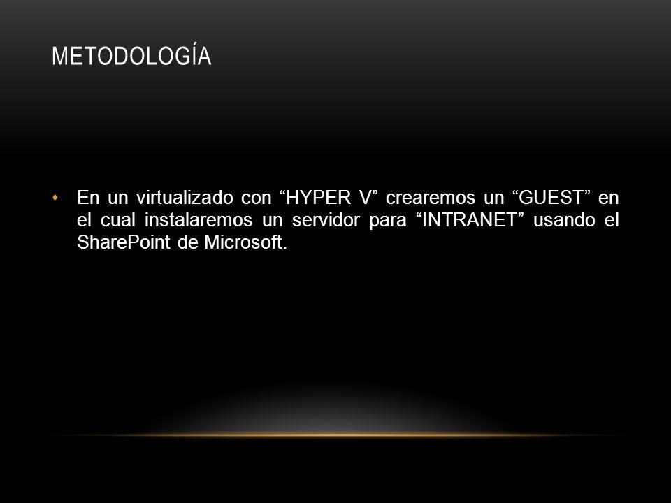 INSTALACIÓN DE HYPER-V Activación Rol Hyper-V Consola de Administración