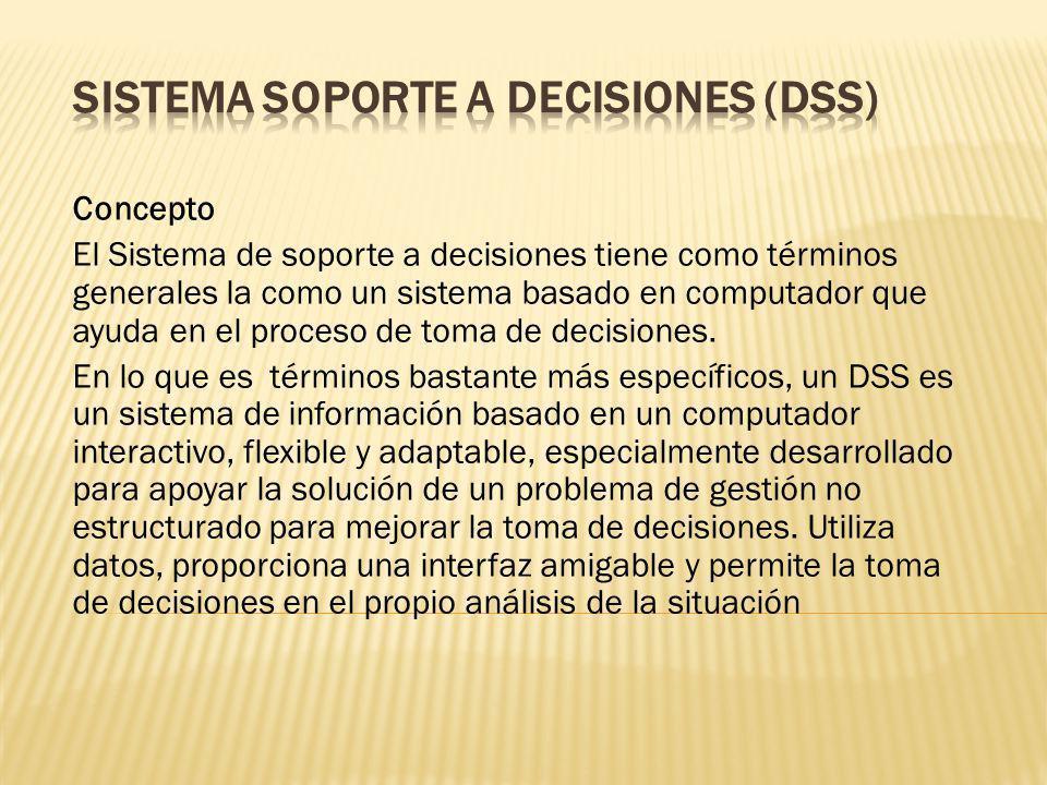 Concepto El Sistema de soporte a decisiones tiene como términos generales la como un sistema basado en computador que ayuda en el proceso de toma de decisiones.