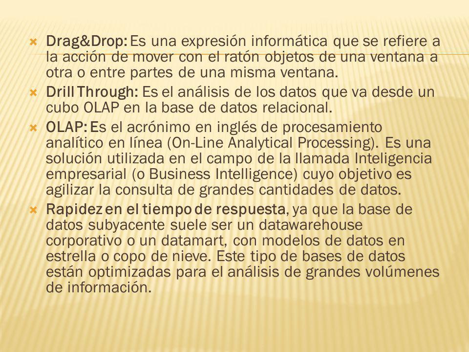 Drag&Drop: Es una expresión informática que se refiere a la acción de mover con el ratón objetos de una ventana a otra o entre partes de una misma ventana.