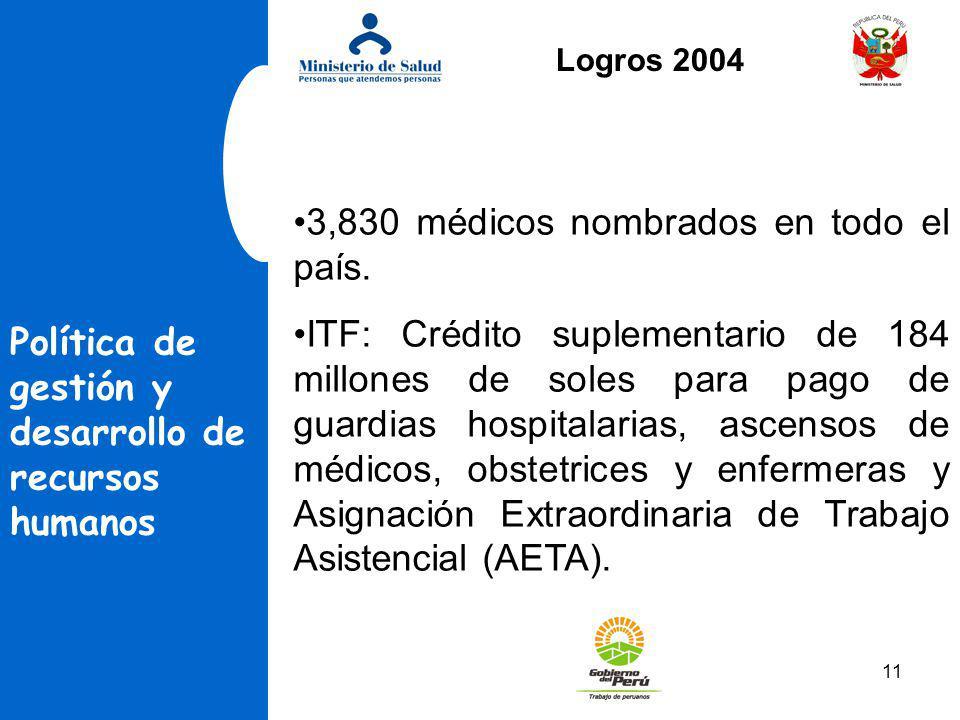 11 Política de gestión y desarrollo de recursos humanos 3,830 médicos nombrados en todo el país. ITF: Crédito suplementario de 184 millones de soles p