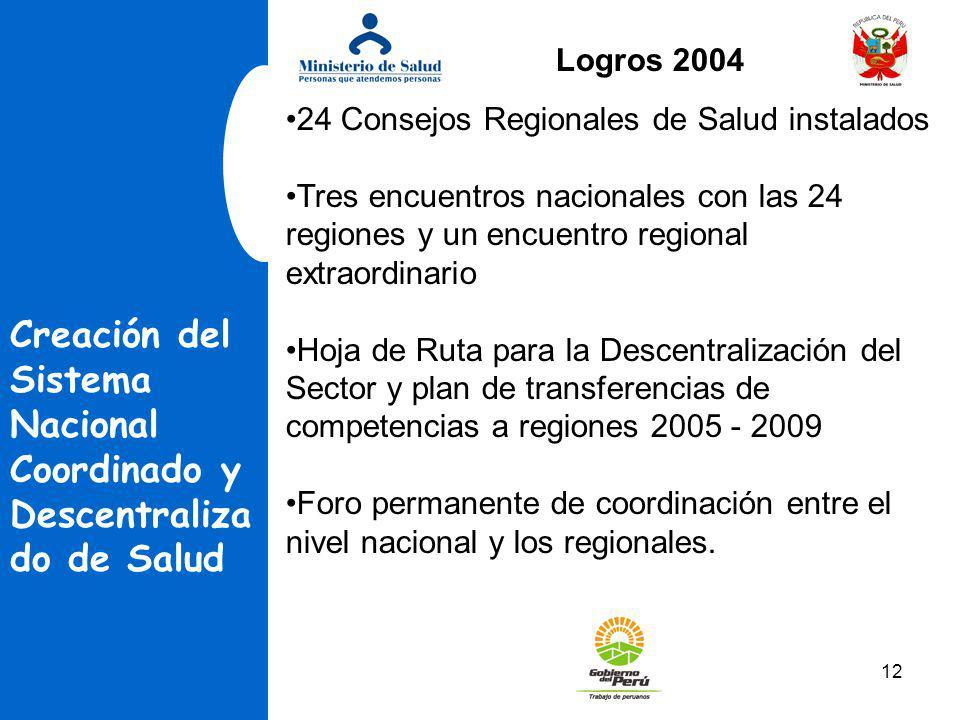 12 Creación del Sistema Nacional Coordinado y Descentraliza do de Salud 24 Consejos Regionales de Salud instalados Tres encuentros nacionales con las