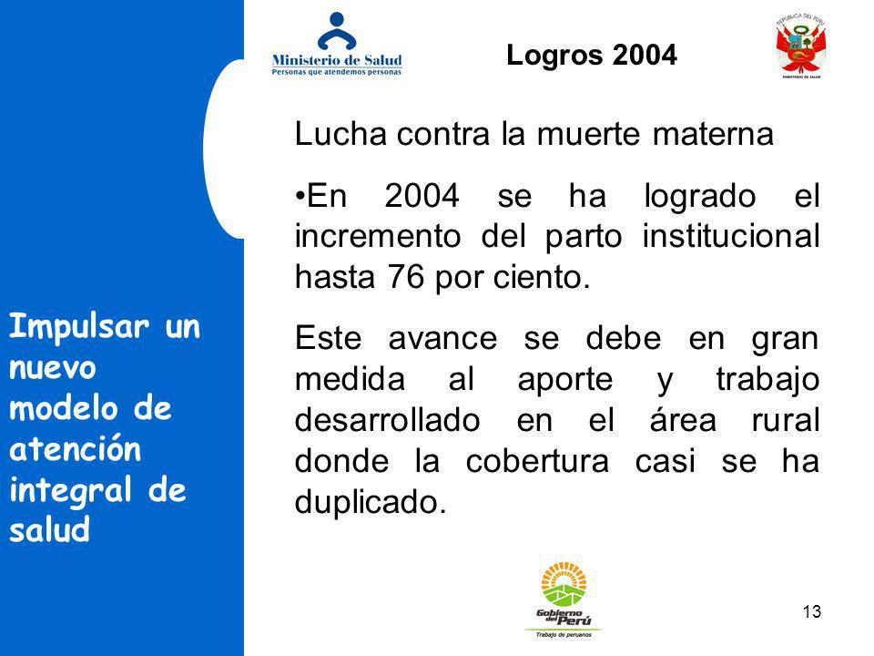 13 Impulsar un nuevo modelo de atención integral de salud Lucha contra la muerte materna En 2004 se ha logrado el incremento del parto institucional h