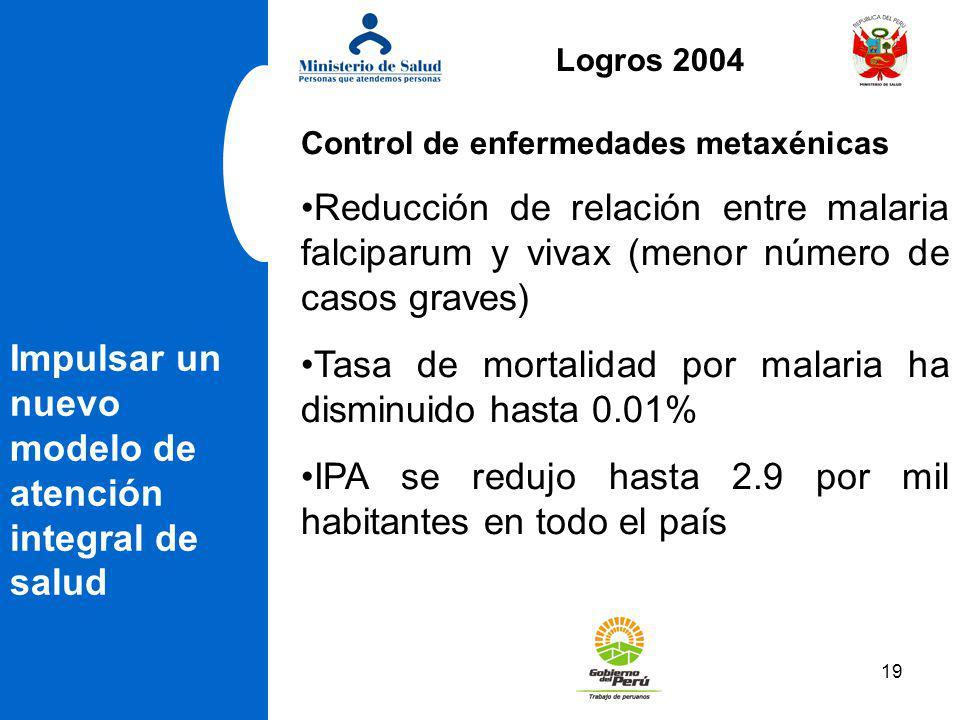 19 Impulsar un nuevo modelo de atención integral de salud Control de enfermedades metaxénicas Reducción de relación entre malaria falciparum y vivax (