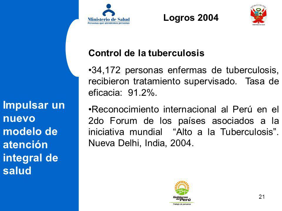 21 Impulsar un nuevo modelo de atención integral de salud Control de la tuberculosis 34,172 personas enfermas de tuberculosis, recibieron tratamiento