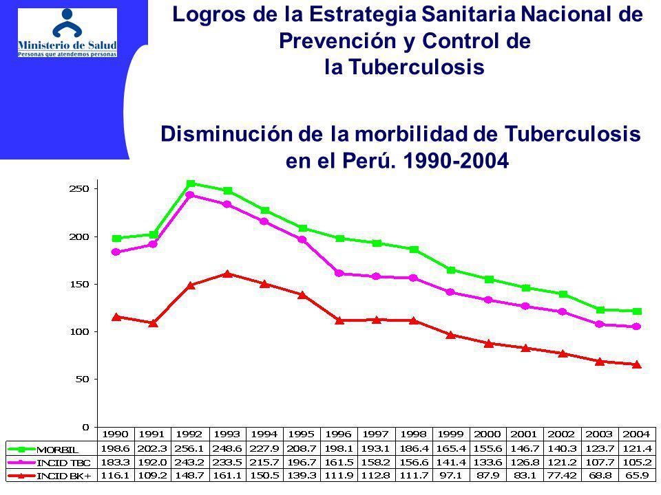 22 Disminución de la morbilidad de Tuberculosis en el Perú. 1990-2004 Logros de la Estrategia Sanitaria Nacional de Prevención y Control de la Tubercu
