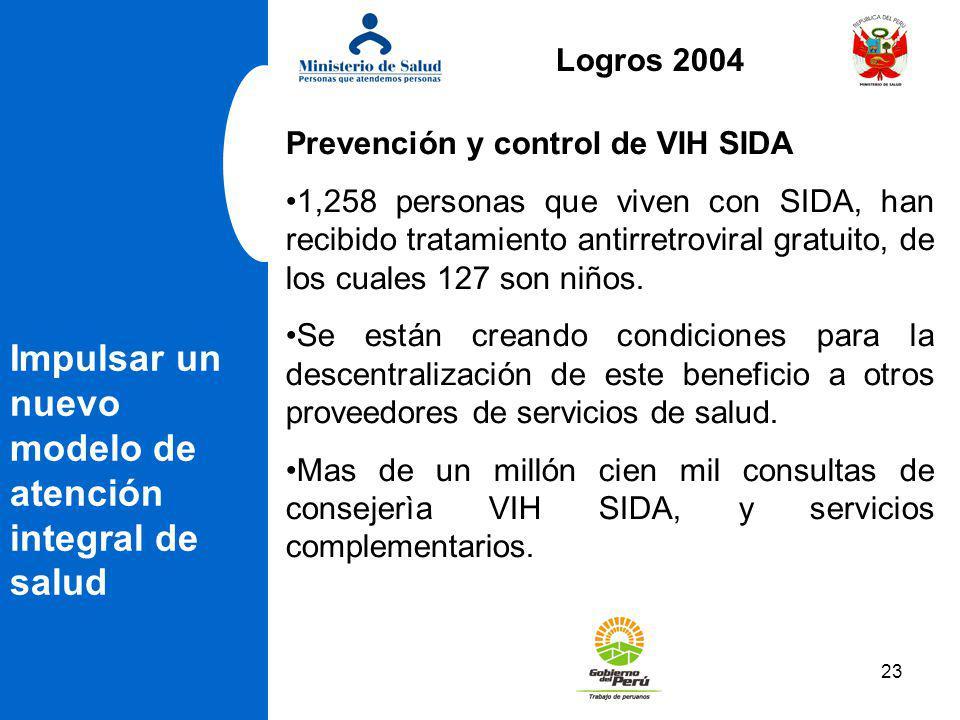 23 Impulsar un nuevo modelo de atención integral de salud Prevención y control de VIH SIDA 1,258 personas que viven con SIDA, han recibido tratamiento