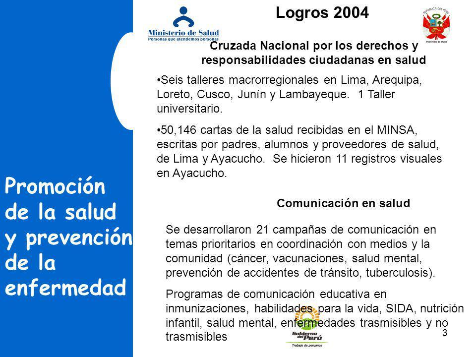 3 Promoción de la salud y prevención de la enfermedad Logros 2004 Se desarrollaron 21 campañas de comunicación en temas prioritarios en coordinación c