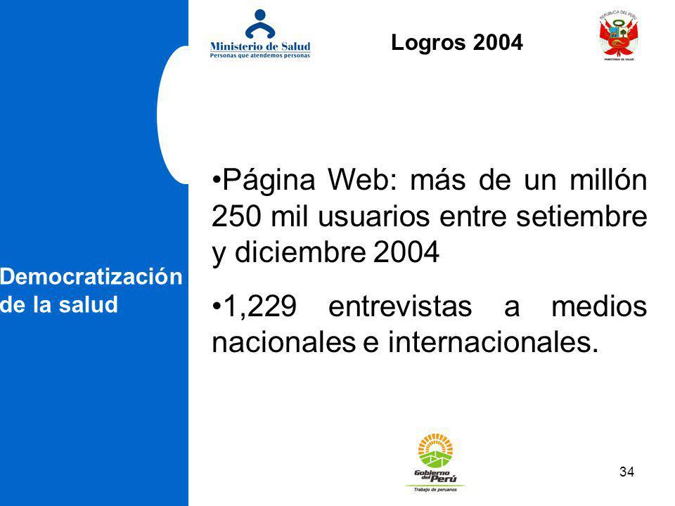 34 Página Web: más de un millón 250 mil usuarios entre setiembre y diciembre 2004 1,229 entrevistas a medios nacionales e internacionales. Logros 2004