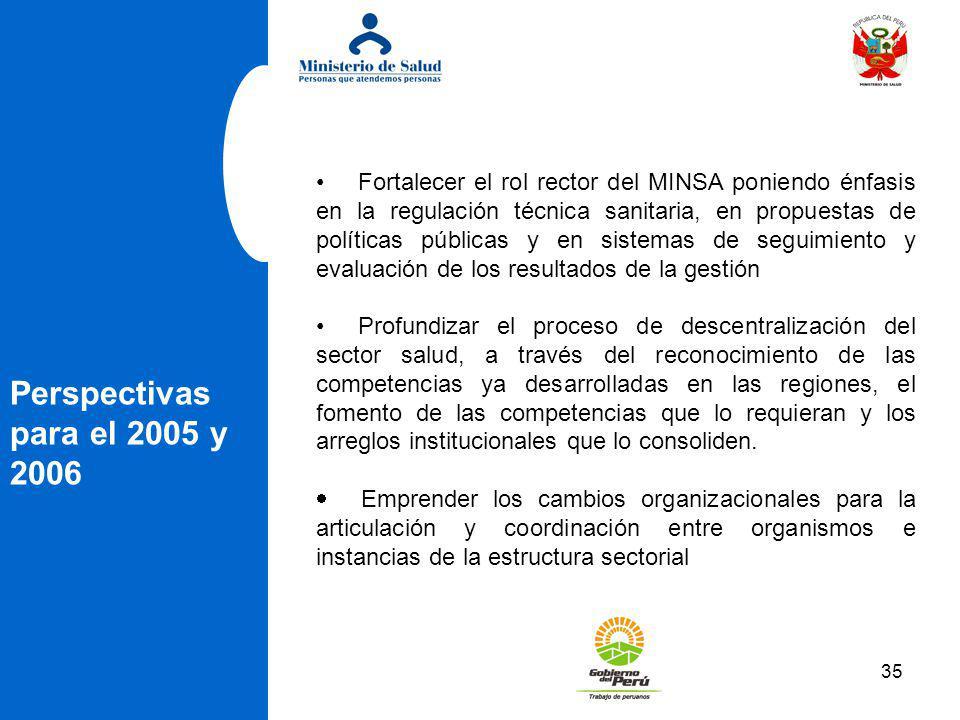 35 Perspectivas para el 2005 y 2006 Fortalecer el rol rector del MINSA poniendo énfasis en la regulación técnica sanitaria, en propuestas de políticas