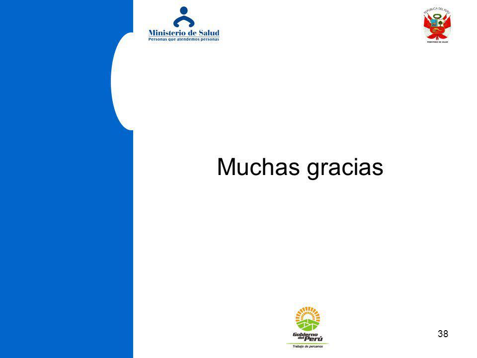 38 Muchas gracias