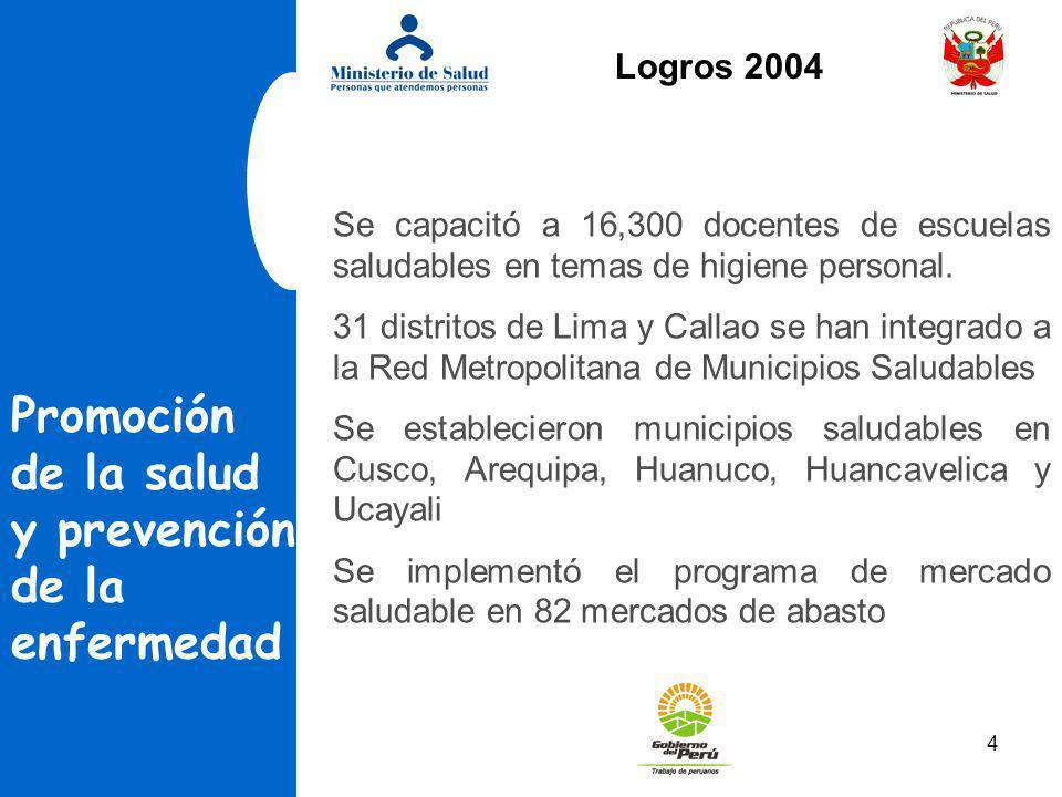 25 FUENTE: ESN ITS VIH SIDA/ CARE-PERU – dic 2004 N ú mero de personas en tratamiento antirretroviral seg ú n Establecimiento de Salud Logros 2004
