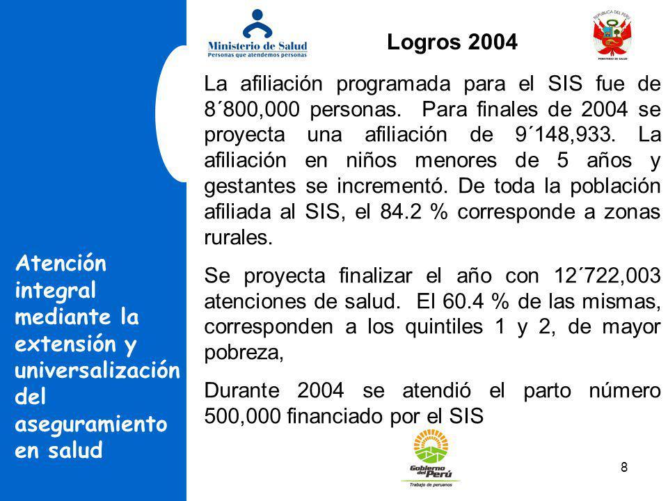 8 La afiliación programada para el SIS fue de 8´800,000 personas. Para finales de 2004 se proyecta una afiliación de 9´148,933. La afiliación en niños