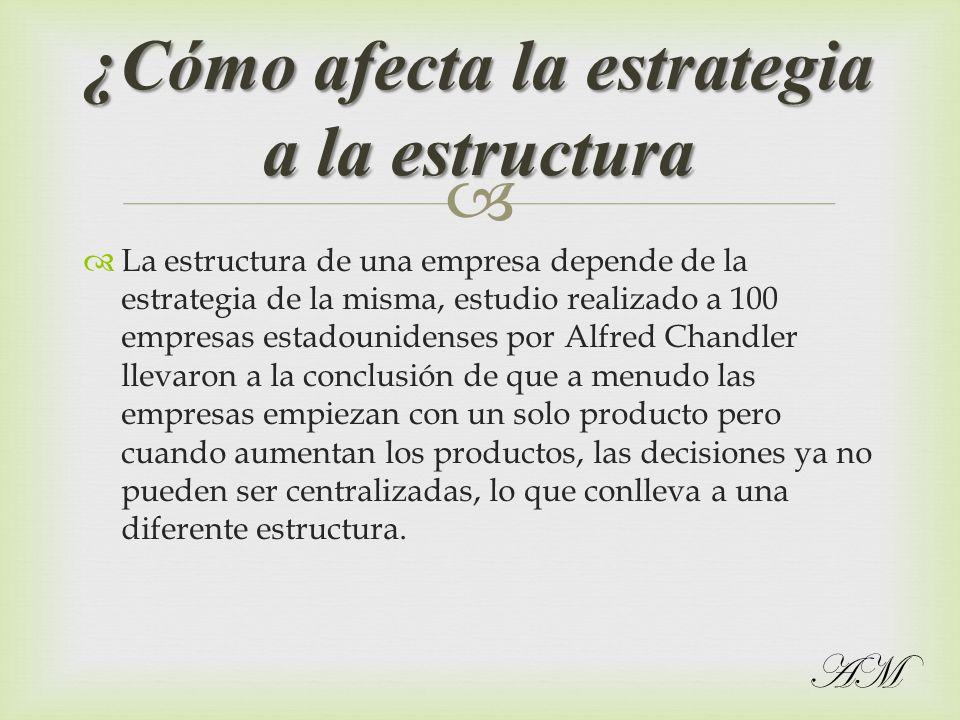 La estructura de una empresa depende de la estrategia de la misma, estudio realizado a 100 empresas estadounidenses por Alfred Chandler llevaron a la