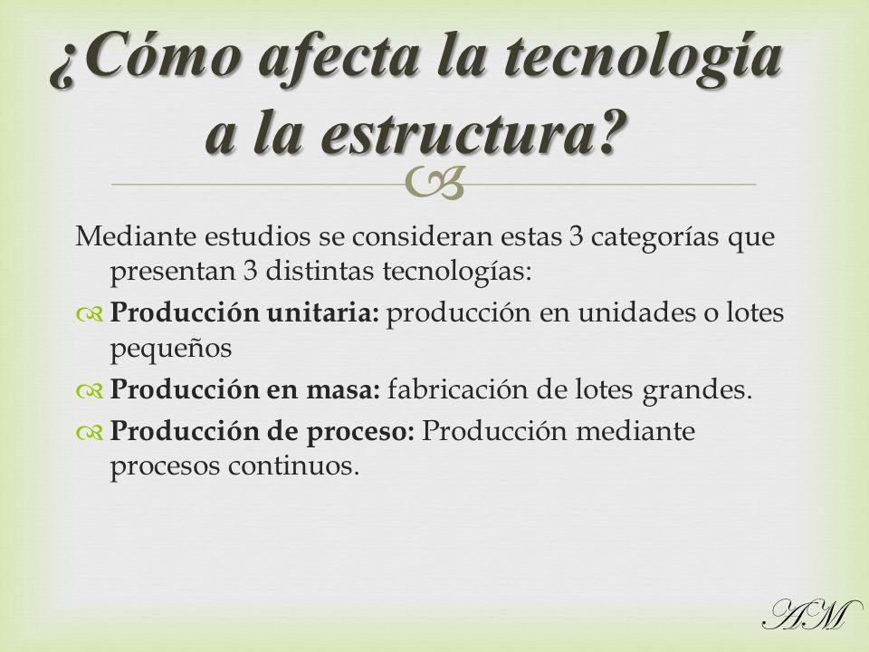Mediante estudios se consideran estas 3 categorías que presentan 3 distintas tecnologías: Producción unitaria: producción en unidades o lotes pequeños