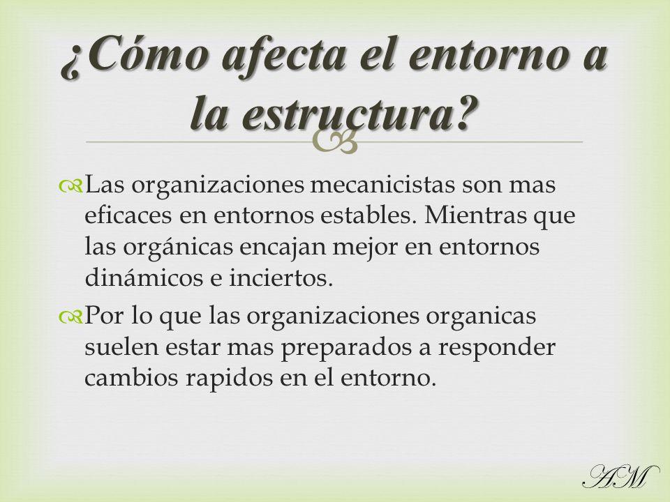 Las organizaciones mecanicistas son mas eficaces en entornos estables. Mientras que las orgánicas encajan mejor en entornos dinámicos e inciertos. Por