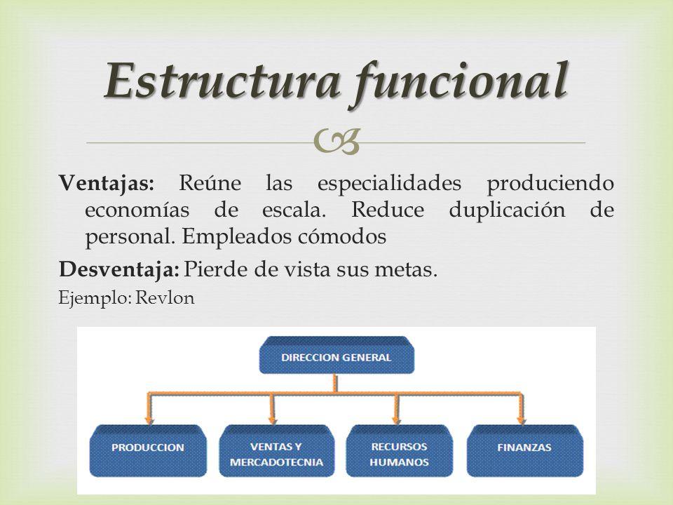 Ventajas: Reúne las especialidades produciendo economías de escala. Reduce duplicación de personal. Empleados cómodos Desventaja: Pierde de vista sus