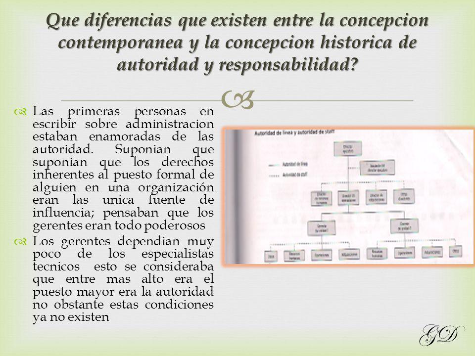 Ventaja: A diferencia de la estructura funcional se concentra en los resultados.