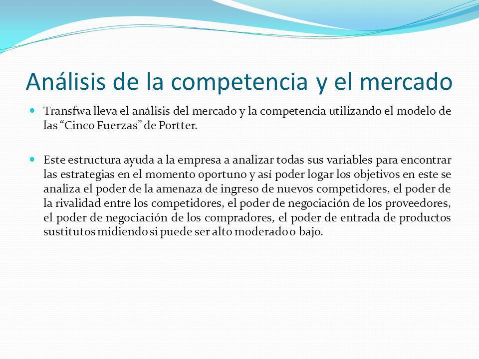 Análisis de la competencia y el mercado Transfwa lleva el análisis del mercado y la competencia utilizando el modelo de las Cinco Fuerzas de Portter.