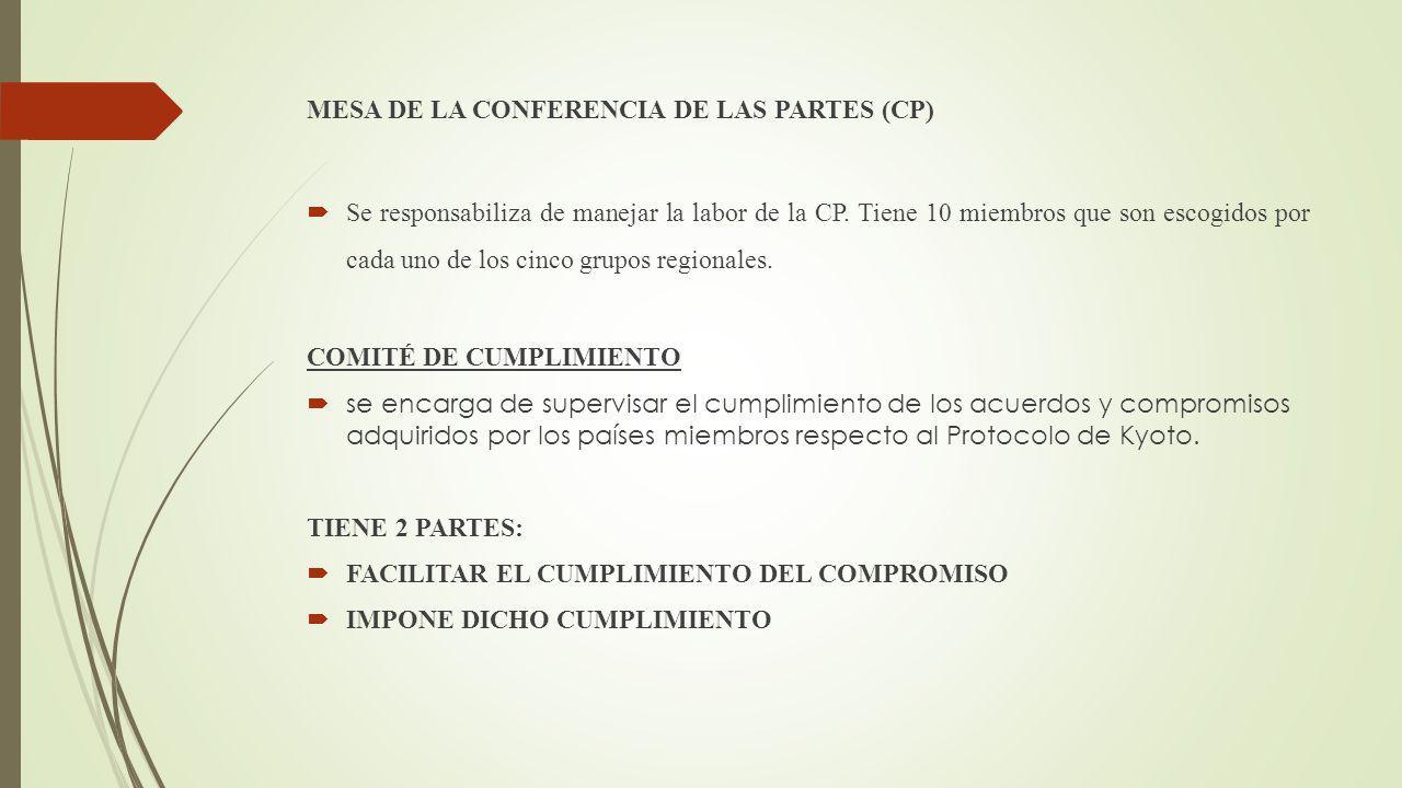MESA DE LA CONFERENCIA DE LAS PARTES (CP) Se responsabiliza de manejar la labor de la CP.