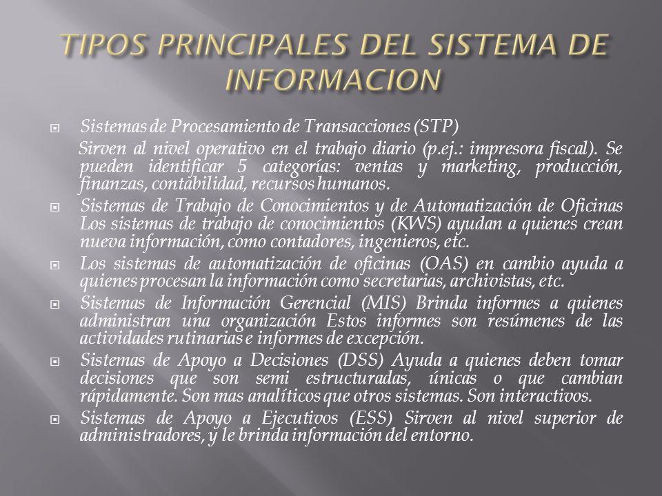 Sistemas de Procesamiento de Transacciones (STP) Sirven al nivel operativo en el trabajo diario (p.ej.: impresora fiscal).