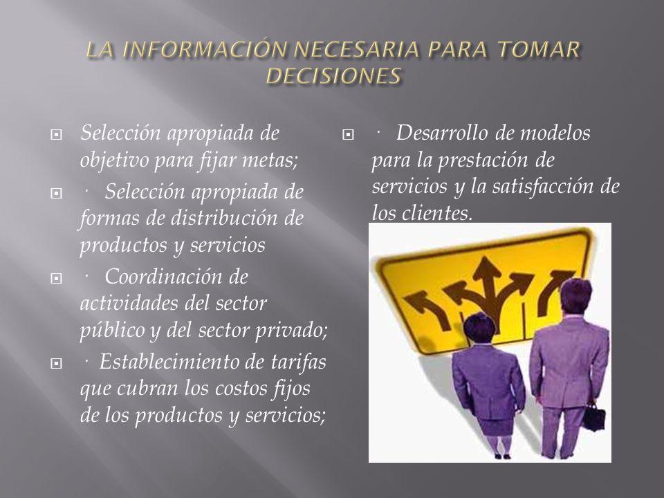 Selección apropiada de objetivo para fijar metas; · Selección apropiada de formas de distribución de productos y servicios · Coordinación de actividades del sector público y del sector privado; · Establecimiento de tarifas que cubran los costos fijos de los productos y servicios; · Desarrollo de modelos para la prestación de servicios y la satisfacción de los clientes.