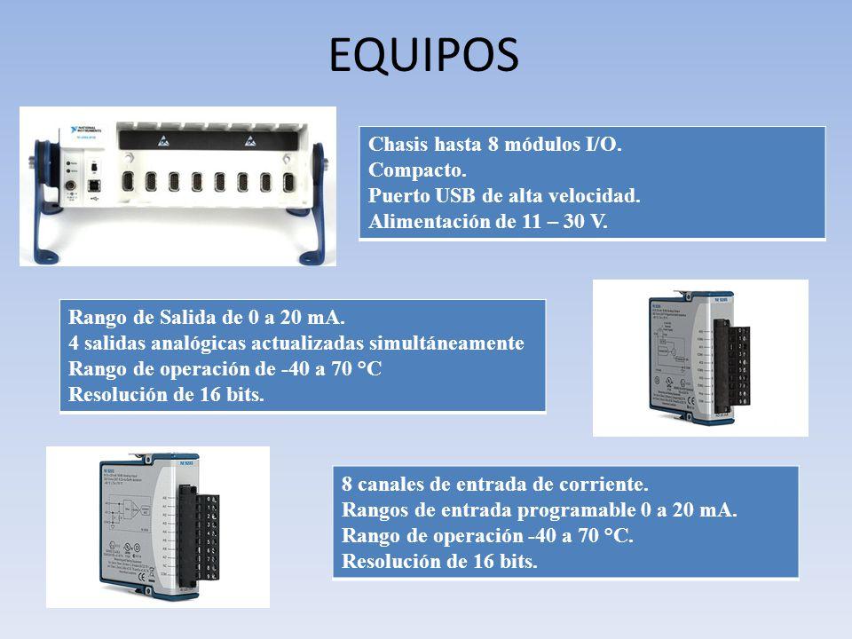 EQUIPOS Procesador AMD Sempron.Windows 7 Starter.