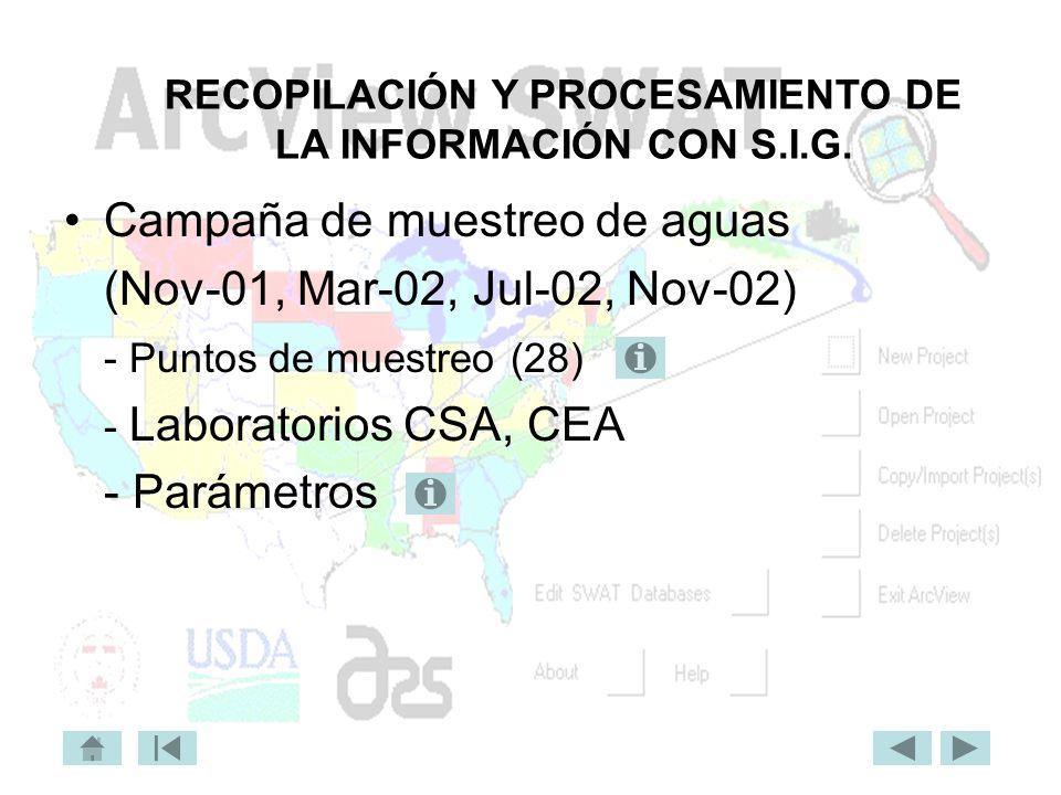 RECOPILACIÓN Y PROCESAMIENTO DE LA INFORMACIÓN CON S.I.G. Campaña de muestreo de aguas (Nov-01, Mar-02, Jul-02, Nov-02) - Puntos de muestreo (28) - La