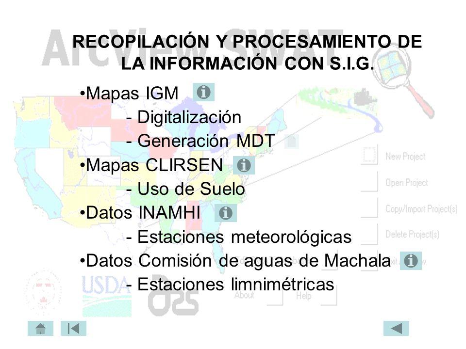 RECOPILACIÓN Y PROCESAMIENTO DE LA INFORMACIÓN CON S.I.G. Mapas IGM - Digitalización - Generación MDT Mapas CLIRSEN - Uso de Suelo Datos INAMHI - Esta