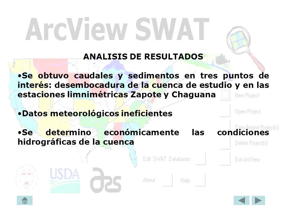 ANALISIS DE RESULTADOS Se obtuvo caudales y sedimentos en tres puntos de interés: desembocadura de la cuenca de estudio y en las estaciones limnimétri