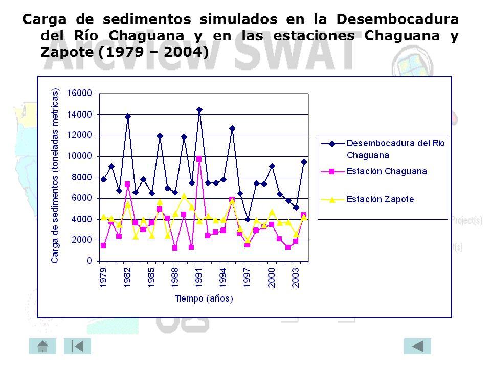 Carga de sedimentos simulados en la Desembocadura del Río Chaguana y en las estaciones Chaguana y Zapote (1979 – 2004)