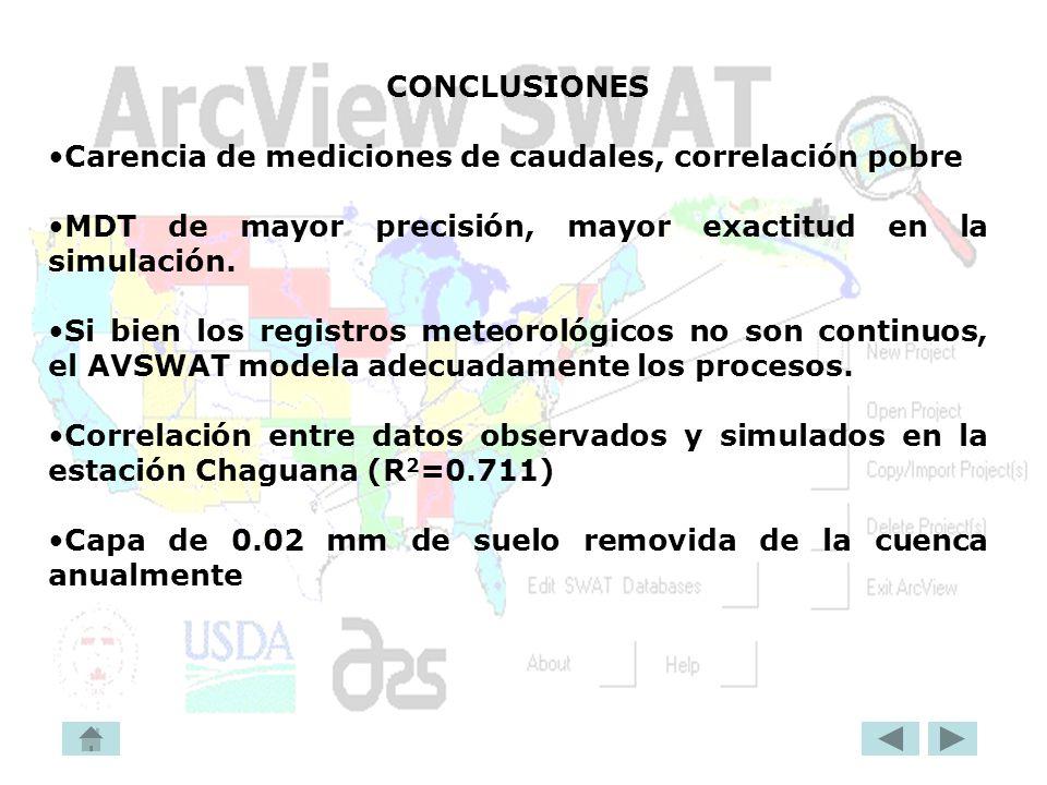 CONCLUSIONES Carencia de mediciones de caudales, correlación pobre MDT de mayor precisión, mayor exactitud en la simulación. Si bien los registros met