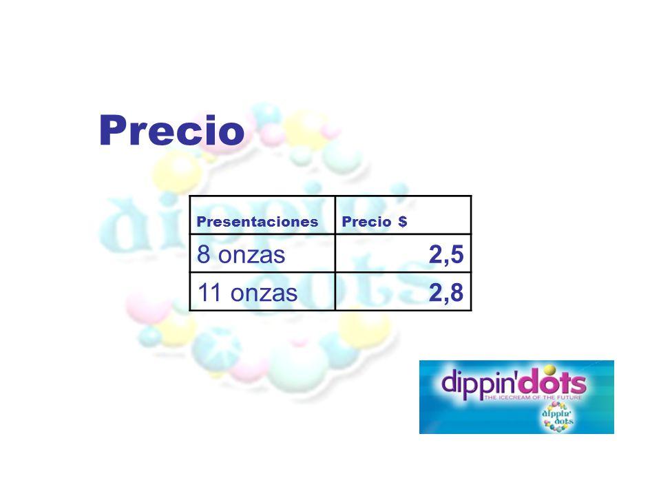 Precio PresentacionesPrecio $ 8 onzas2,5 11 onzas2,8