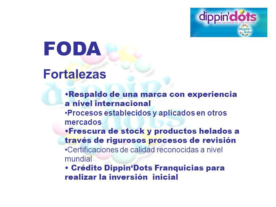 FODA Fortalezas Respaldo de una marca con experiencia a nivel internacional Procesos establecidos y aplicados en otros mercados Frescura de stock y pr