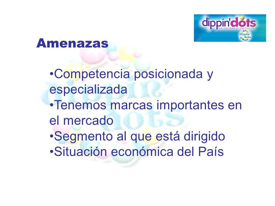 Amenazas Competencia posicionada y especializada Tenemos marcas importantes en el mercado Segmento al que está dirigido Situación económica del País