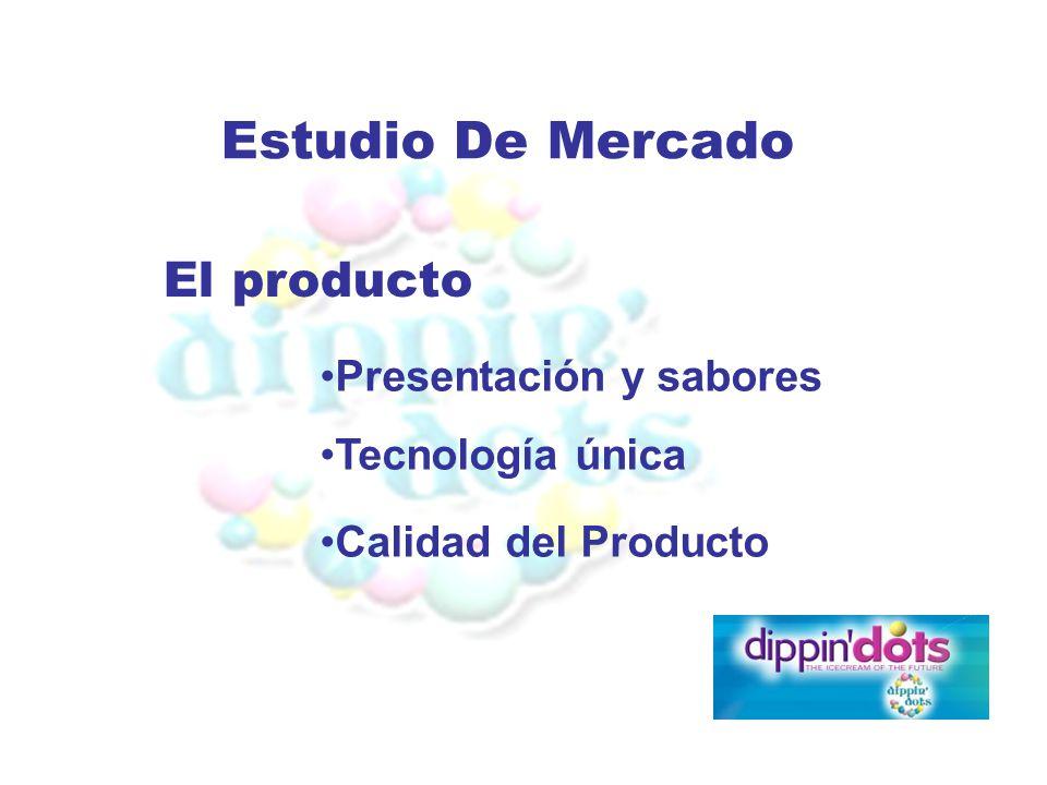 Estudio De Mercado El producto Presentación y sabores Tecnología única Calidad del Producto