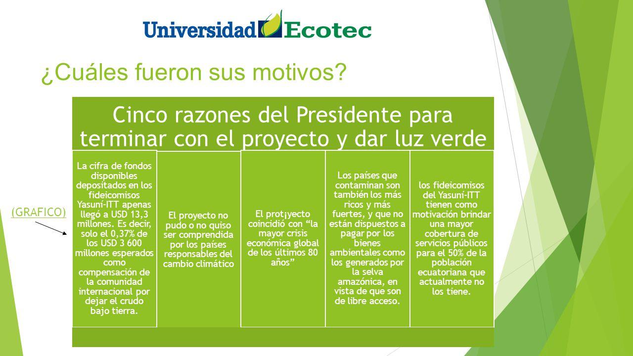 ¿Cuáles fueron sus motivos? Cinco razones del Presidente para terminar con el proyecto y dar luz verde a la actividad extractiva. La cifra de fondos d