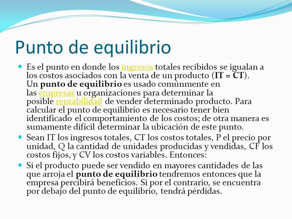 Punto de equilibrio Es el punto en donde los ingresos totales recibidos se igualan a los costos asociados con la venta de un producto (IT = CT). Un pu