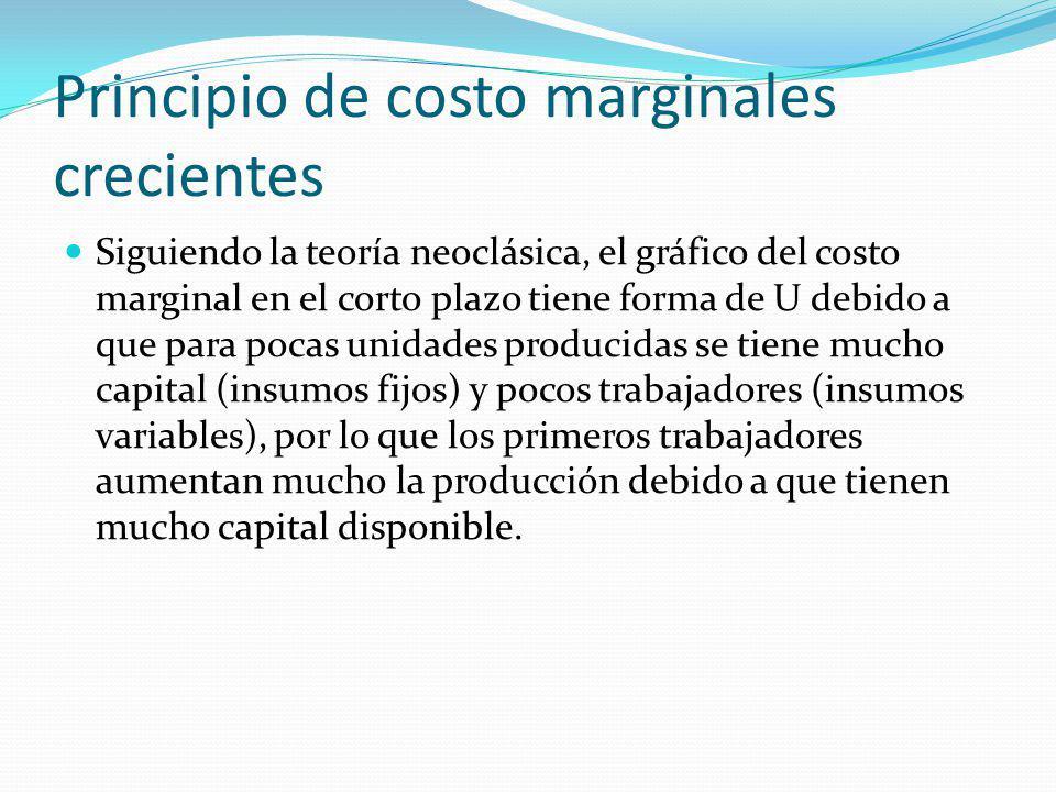 Principio de costo marginales crecientes Siguiendo la teoría neoclásica, el gráfico del costo marginal en el corto plazo tiene forma de U debido a que