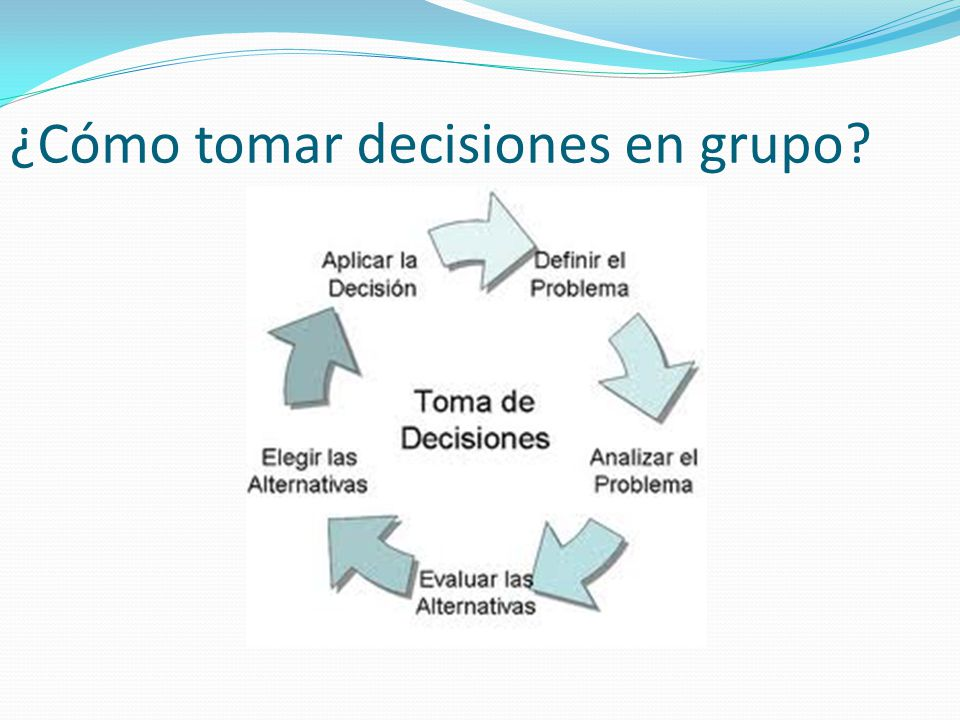 ¿Cómo tomar decisiones en grupo?