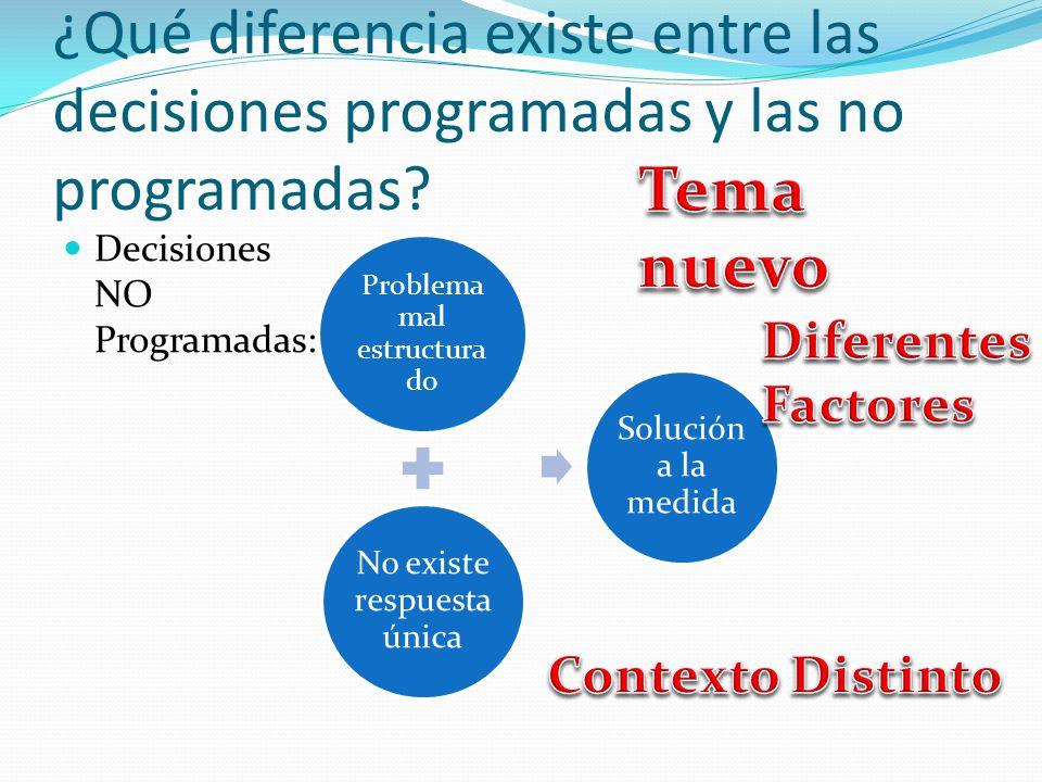 ¿Qué diferencia existe entre las decisiones programadas y las no programadas.