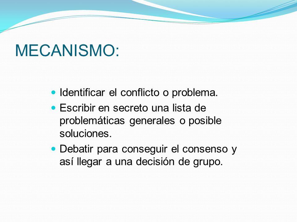 MECANISMO: Identificar el conflicto o problema.