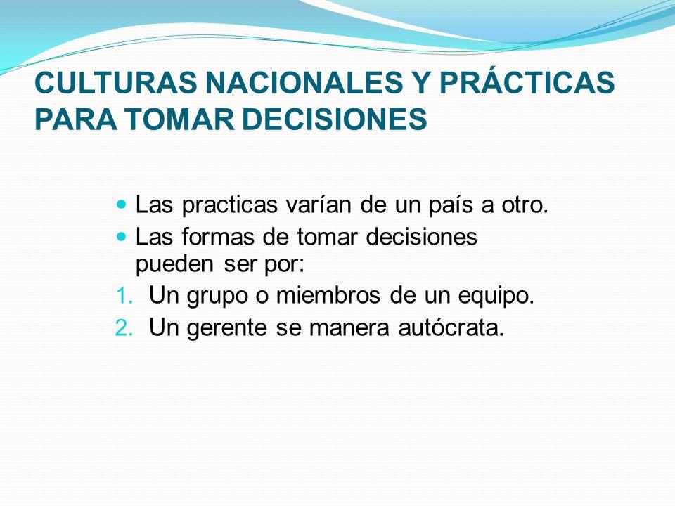 CULTURAS NACIONALES Y PRÁCTICAS PARA TOMAR DECISIONES Las practicas varían de un país a otro.