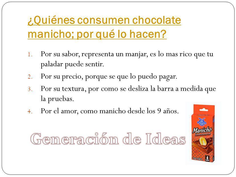 ¿Quiénes consumen chocolate manicho; por qué lo hacen.