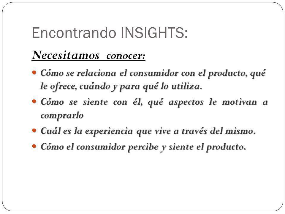 Encontrando INSIGHTS: Necesitamos conocer: Cómo se relaciona el consumidor con el producto, qué le ofrece, cuándo y para qué lo utiliza.