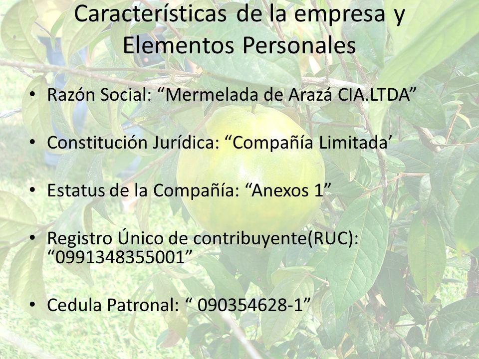 Características de la empresa y Elementos Personales Razón Social: Mermelada de Arazá CIA.LTDA Constitución Jurídica: Compañía Limitada Estatus de la